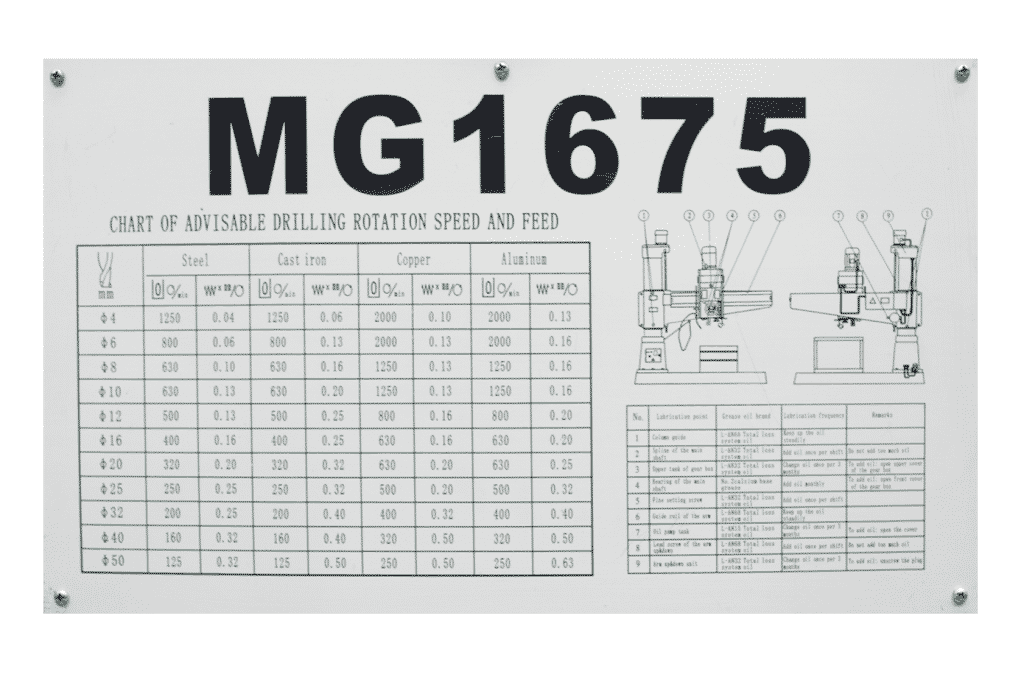 Meyer MG 1675 Radial Arm Drill Spindle Feed Chart Detail