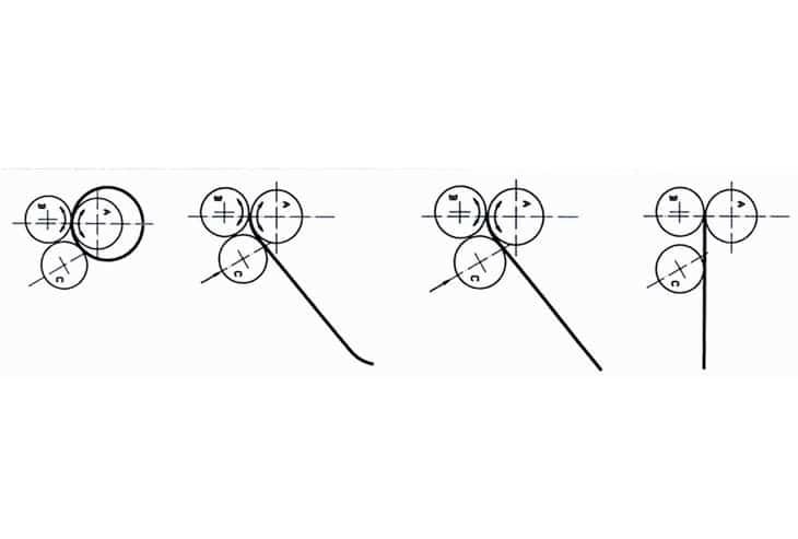 Asymmetrical Bending Diagram